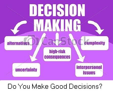 Squeekx.Com Decisions Making